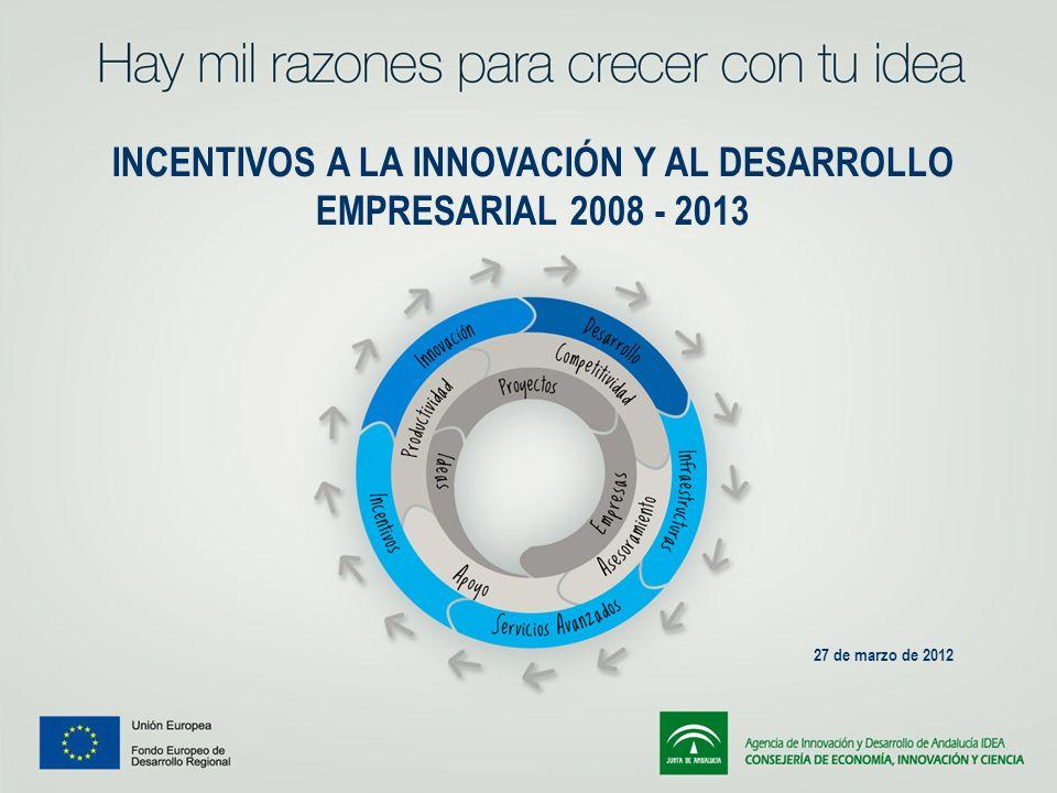 INCENTIVOS A LA INNOVACIÓN Y AL DESARROLLO EMPRESARIAL 2008 - 2013 27 de marzo de 2012