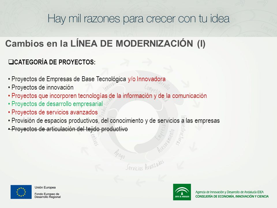 Cambios en la LÍNEA DE MODERNIZACIÓN (I) CATEGORÍA DE PROYECTOS: Proyectos de Empresas de Base Tecnológica y/o Innovadora Proyectos de innovación Proy