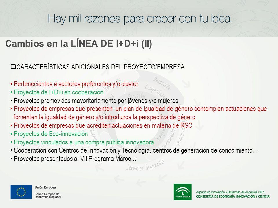Cambios en la LÍNEA DE I+D+i (II) CARACTERÍSTICAS ADICIONALES DEL PROYECTO/EMPRESA Pertenecientes a sectores preferentes y/o cluster Proyectos de I+D+
