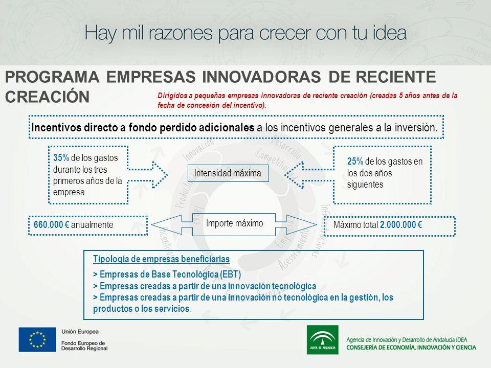 PROGRAMA EMPRESAS INNOVADORAS DE RECIENTE CREACIÓN Dirigidos a pequeñas empresas innovadoras de reciente creación (creadas 5 años antes de la fecha de
