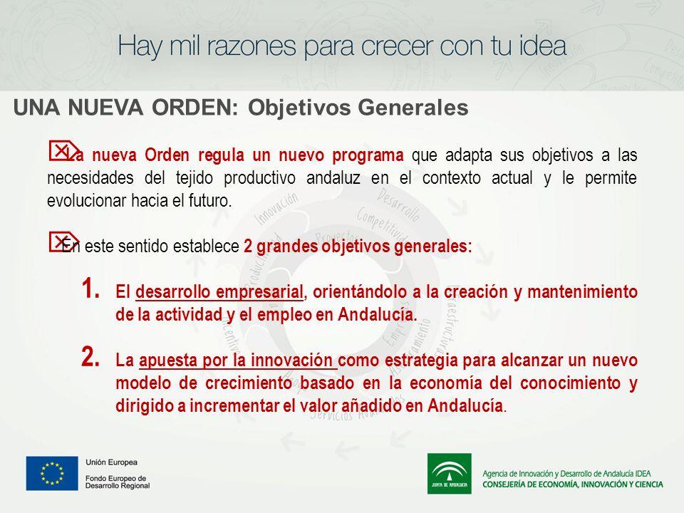 UNA NUEVA ORDEN: Objetivos Generales La nueva Orden regula un nuevo programa que adapta sus objetivos a las necesidades del tejido productivo andaluz