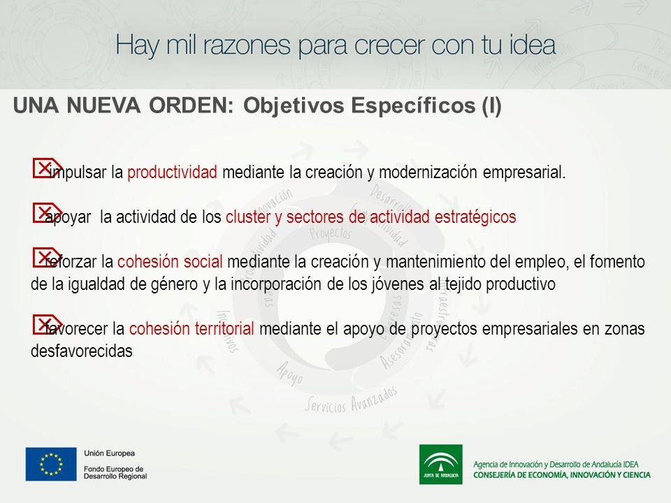 UNA NUEVA ORDEN: Objetivos Específicos (I) impulsar la productividad mediante la creación y modernización empresarial. apoyar la actividad de los clus