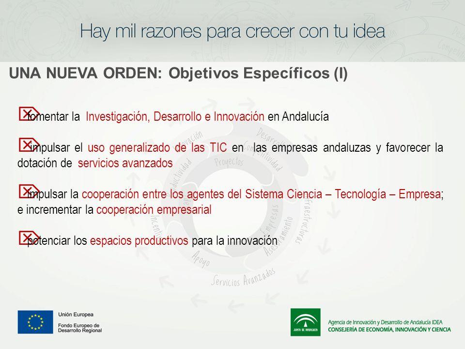 UNA NUEVA ORDEN: Objetivos Específicos (I) fomentar la Investigación, Desarrollo e Innovación en Andalucía impulsar el uso generalizado de las TIC en