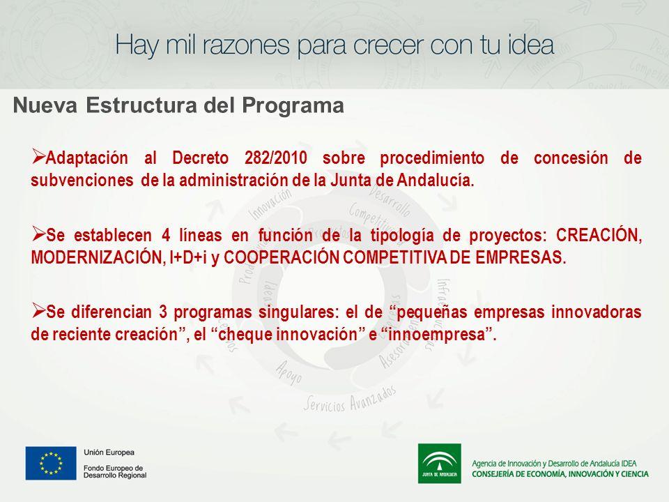 Cambios en la LÍNEA DE I+D+i (I) CATEGORÍA DEL PROYECTO Proyectos para la generación de nuevo conocimiento Proyectos de aplicación del conocimiento existente Estudios de viabilidad técnica previos a los proyectos de I+D+I Incentivos a la estancia de personal altamente cualificado en régimen de comisión de servicios Proyectos de Innovación, de la investigación y el desarrollo Proyectos para el desarrollo de agrupaciones (cluster) innovadoras Incentivos para los servicios de asesoramiento en innovación (cheque innovación)
