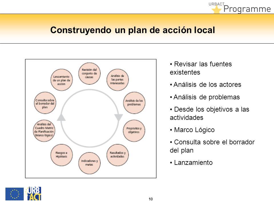 10 Revisar las fuentes existentes Análisis de los actores Análisis de problemas Desde los objetivos a las actividades Marco Lógico Consulta sobre el borrador del plan Lanzamiento Construyendo un plan de acción local