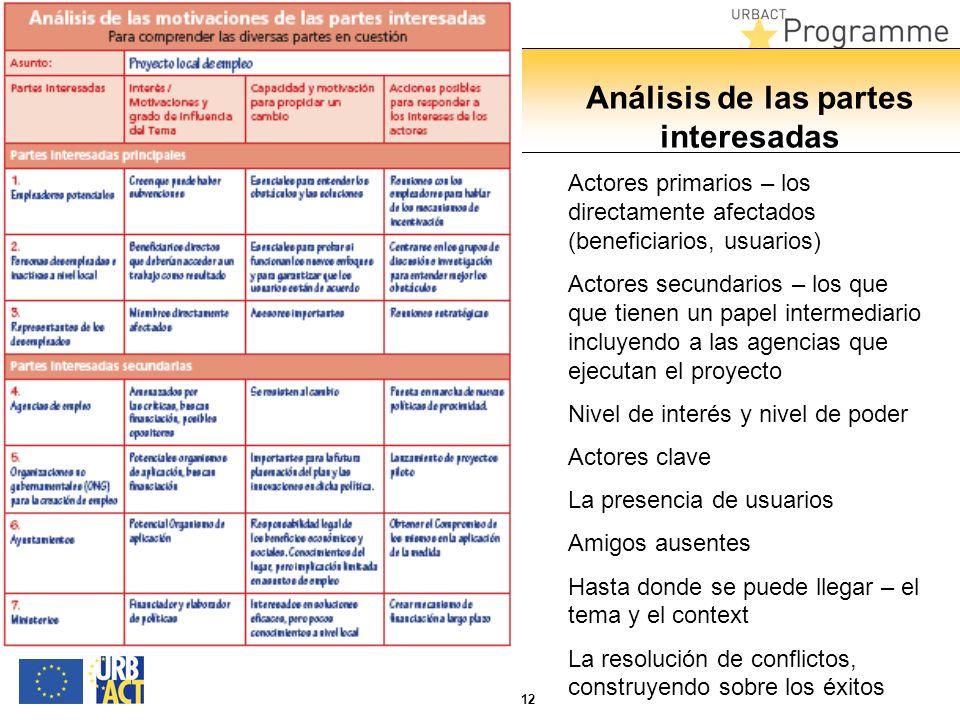 12 Análisis de las partes interesadas Actores primarios – los directamente afectados (beneficiarios, usuarios) Actores secundarios – los que que tiene