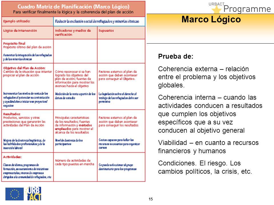 15 Marco Lógico Prueba de: Coherencia externa – relación entre el problema y los objetivos globales. Coherencia interna – cuando las actividades condu