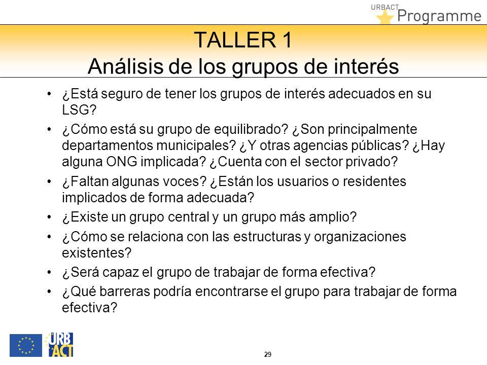 TALLER 1 Análisis de los grupos de interés ¿Está seguro de tener los grupos de interés adecuados en su LSG? ¿Cómo está su grupo de equilibrado? ¿Son p