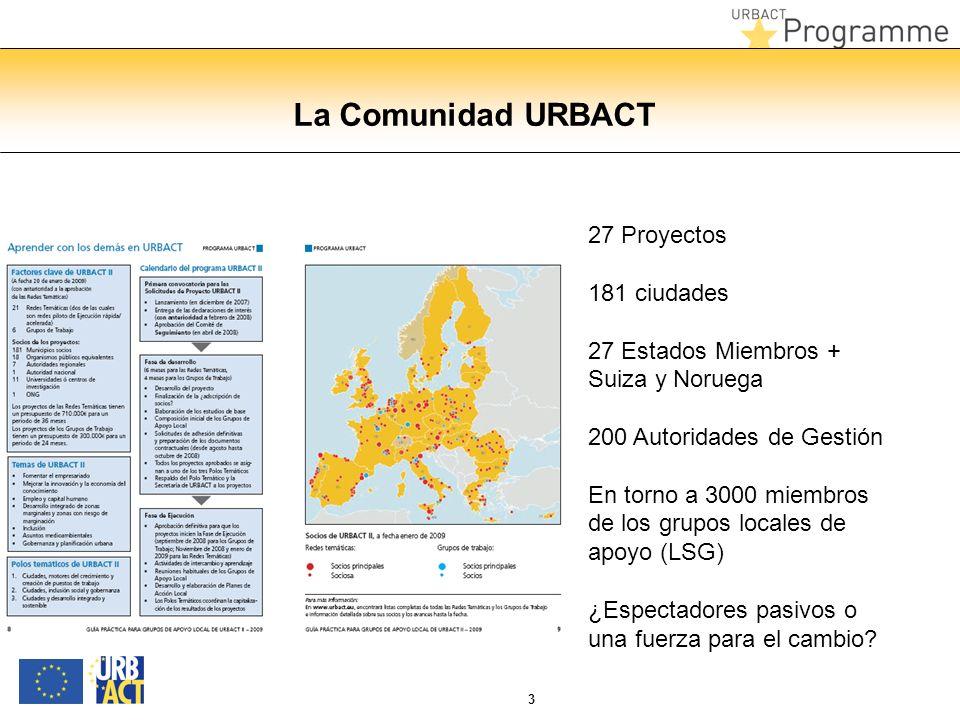 3 La Comunidad URBACT 27 Proyectos 181 ciudades 27 Estados Miembros + Suiza y Noruega 200 Autoridades de Gestión En torno a 3000 miembros de los grupo