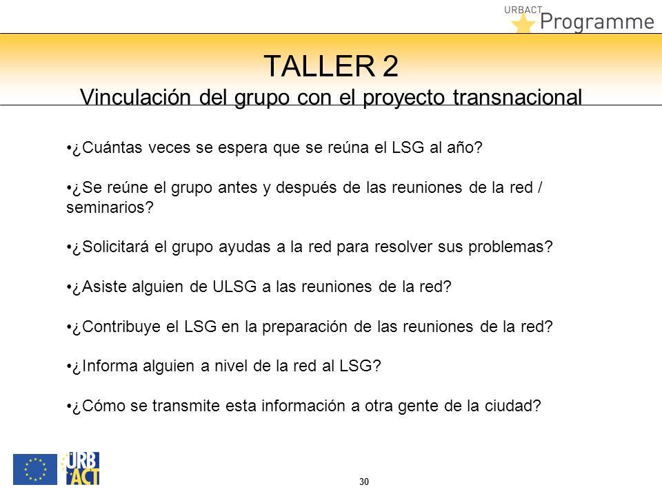 TALLER 2 Vinculación del grupo con el proyecto transnacional 30 ¿Cuántas veces se espera que se reúna el LSG al año? ¿Se reúne el grupo antes y despué