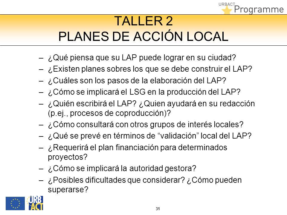TALLER 2 PLANES DE ACCIÓN LOCAL –¿Qué piensa que su LAP puede lograr en su ciudad? –¿Existen planes sobres los que se debe construir el LAP? –¿Cuáles