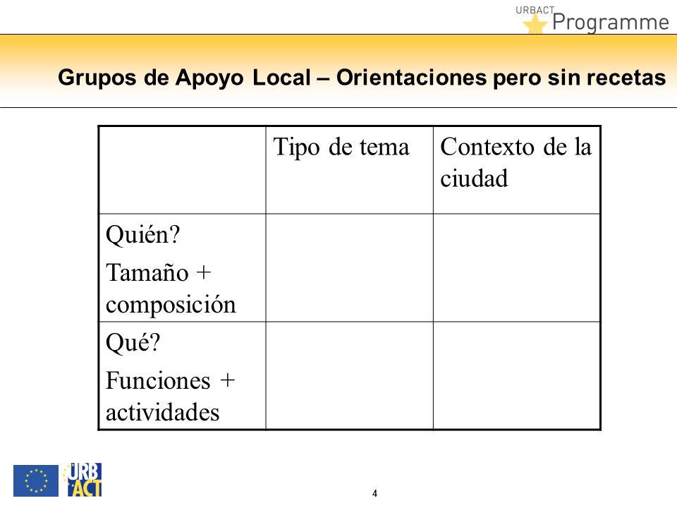 4 Grupos de Apoyo Local – Orientaciones pero sin recetas Tipo de temaContexto de la ciudad Quién? Tamaño + composición Qué? Funciones + actividades