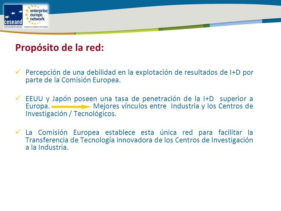 Percepción de una debilidad en la explotación de resultados de I+D por parte de la Comisión Europea.