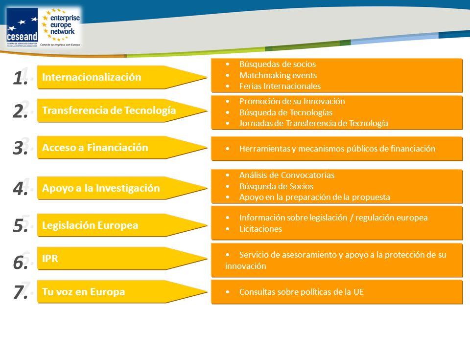 Internacionalización Tu voz en Europa Transferencia de Tecnología IPR Acceso a Financiación Apoyo a la Investigación Legislación Europea Búsquedas de socios Matchmaking events Ferias Internacionales Promoción de su Innovación Búsqueda de Tecnologías Jornadas de Transferencia de Tecnología Herramientas y mecanismos públicos de financiación Análisis de Convocatorias Búsqueda de Socios Apoyo en la preparación de la propuesta Información sobre legislación / regulación europea Licitaciones Servicio de asesoramiento y apoyo a la protección de su innovación Consultas sobre políticas de la UE 1.