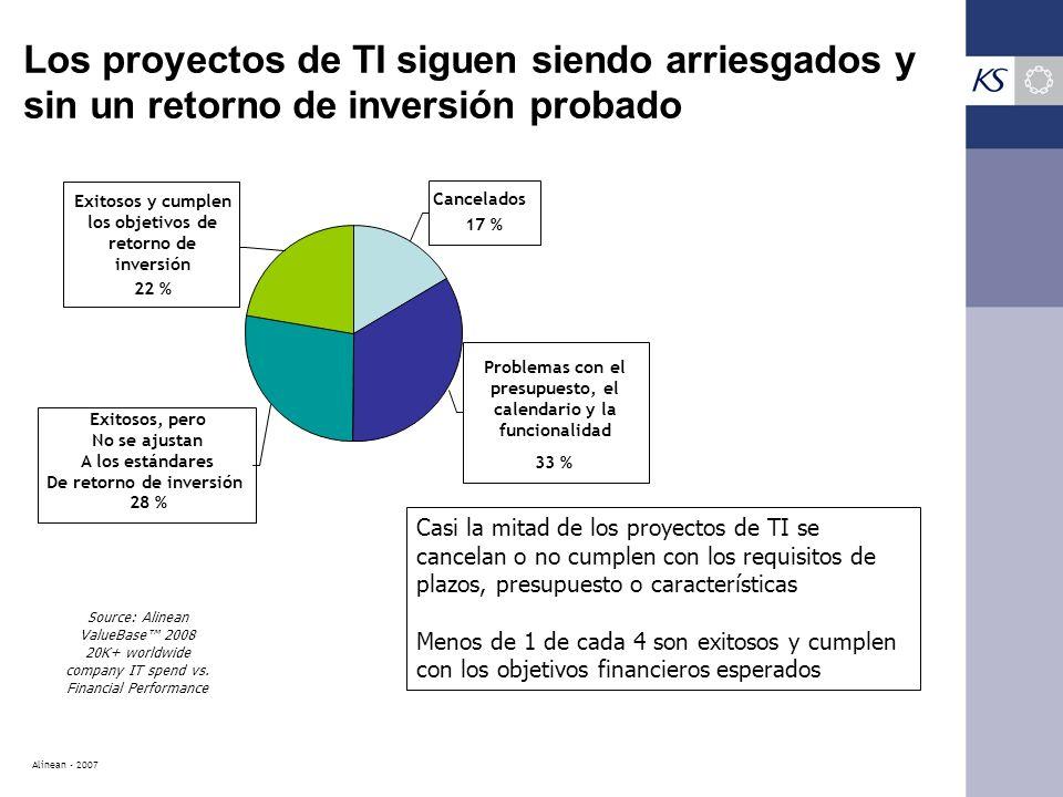 Los proyectos de TI siguen siendo arriesgados y sin un retorno de inversión probado Casi la mitad de los proyectos de TI se cancelan o no cumplen con