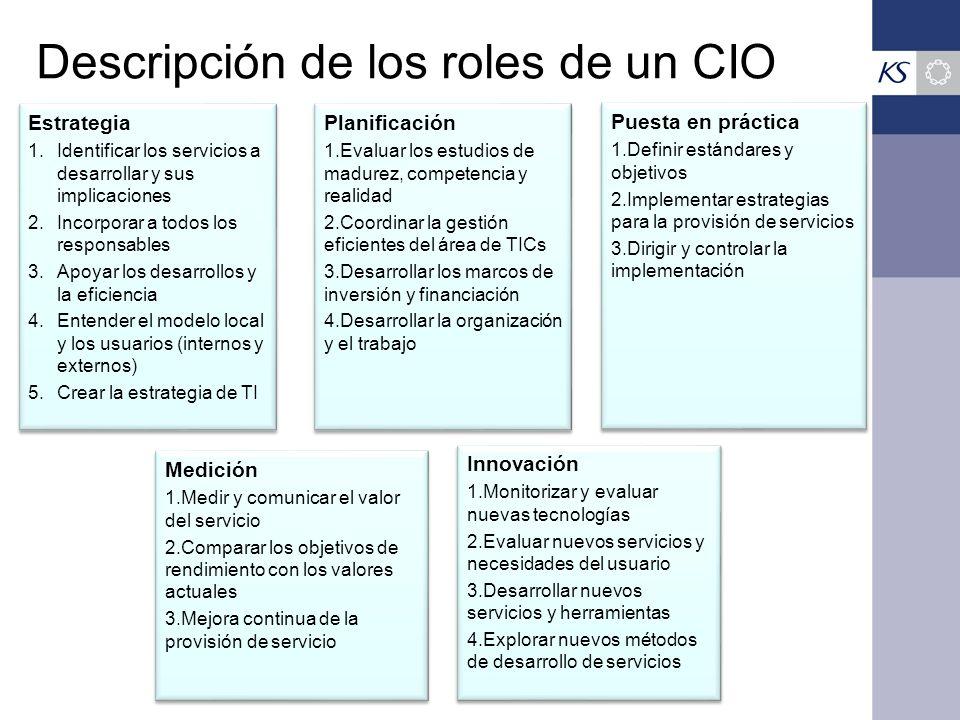 Descripción de los roles de un CIO Medición 1.Medir y comunicar el valor del servicio 2.Comparar los objetivos de rendimiento con los valores actuales