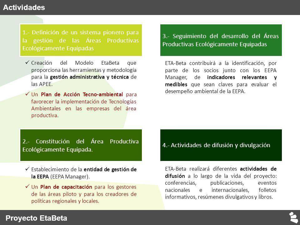 Actividades de formación Búsqueda del consenso Modelo EtaBeta Estudio Estado del arte Cuestionarios Actividades Presentación del Proyecto EtaBeta y sus resultados.