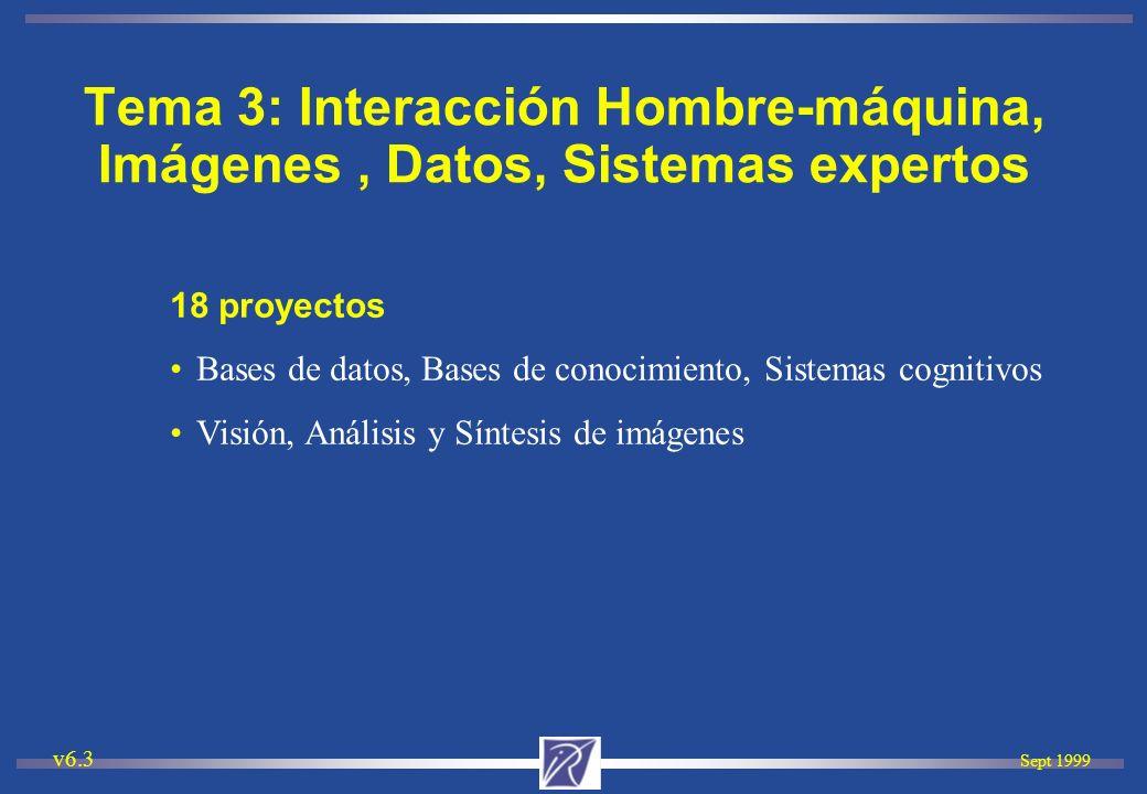 Sept 1999 v6.3 18 proyectos Bases de datos, Bases de conocimiento, Sistemas cognitivos Visión, Análisis y Síntesis de imágenes Tema 3: Interacción Hom