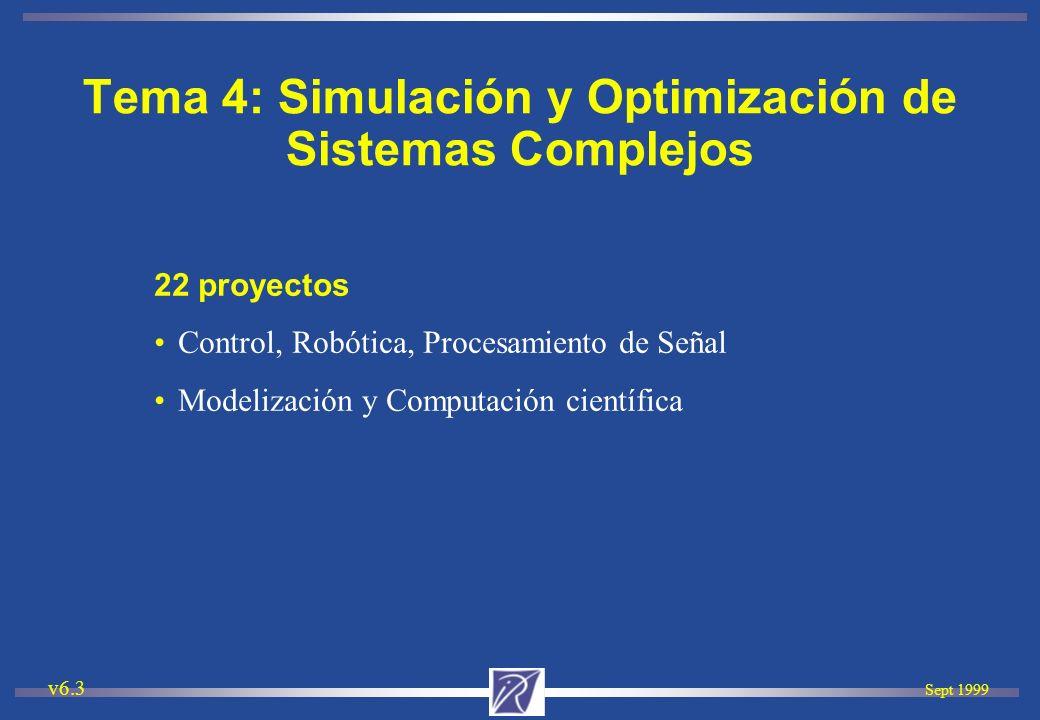 Sept 1999 v6.3 22 proyectos Control, Robótica, Procesamiento de Señal Modelización y Computación científica Tema 4: Simulación y Optimización de Siste