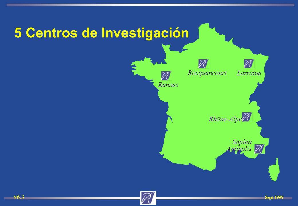 Sept 1999 v6.3 Rocquencourt Rennes Lorraine Sophia Antipolis Rhône-Alpes 5 Centros de Investigación