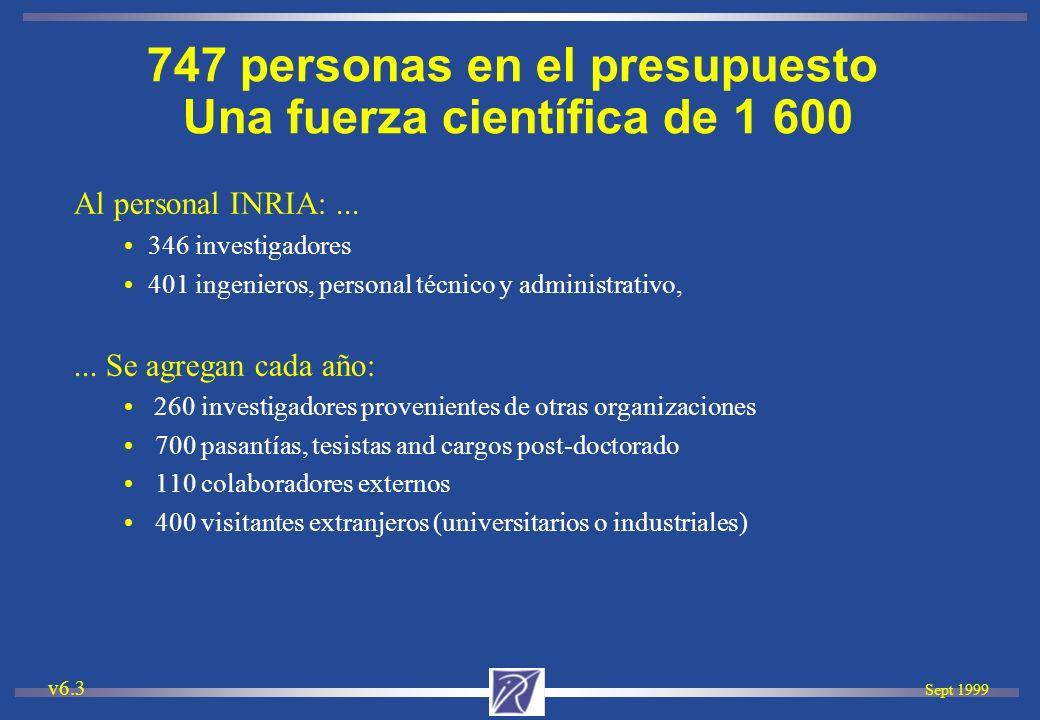Sept 1999 v6.3 747 personas en el presupuesto Una fuerza científica de 1 600 Al personal INRIA:... 346 investigadores 401 ingenieros, personal técnico