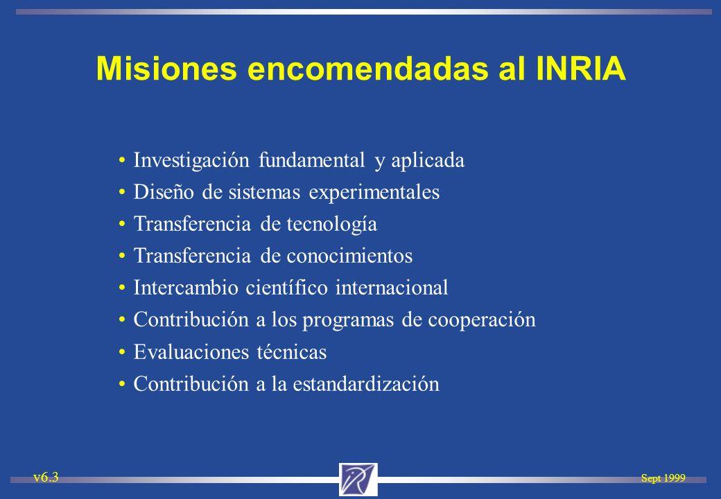 Sept 1999 v6.3 Investigación fundamental y aplicada Diseño de sistemas experimentales Transferencia de tecnología Transferencia de conocimientos Inter