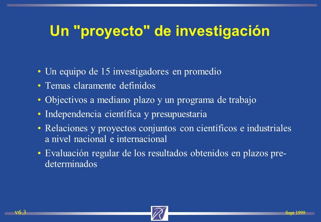 Sept 1999 v6.3 Participation en más de 250 proyectos EU desde 1984 ( 60 en curso): ESPRIT, ACTS, TELEMATICS, TMR, INCO, TRANSPORT, BIOMED, BIOTECH, BRITE EURAM ERCIM: European Research Consortium for Informatics and Mathematics CLRC (GB), CNR (IT), CRCIM (CS), CWI (NL), DANIT (DK), FORTH (GR), GMD (DE), INRIA (FR), SARIT (CH), SICS (SE), SINTEF (NO), SRCIM Bratislava (SK), SZTAKI (H), VTT (FI).