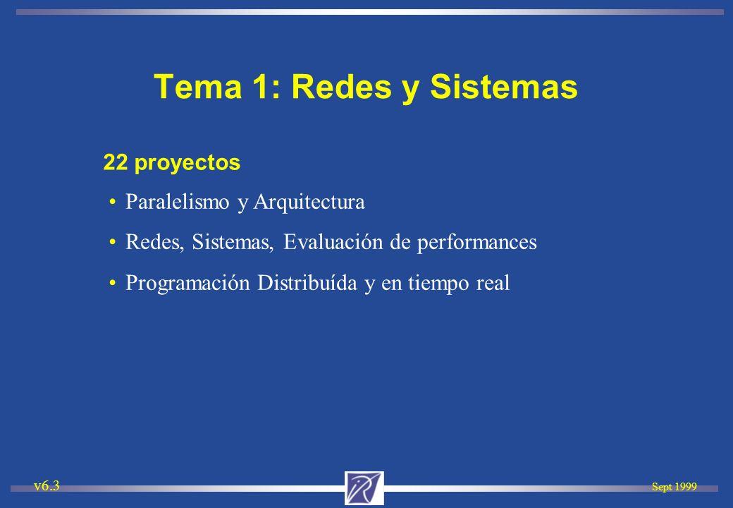 Sept 1999 v6.3 Paralelismo y Arquitectura Redes, Sistemas, Evaluación de performances Programación Distribuída y en tiempo real 22 proyectos Tema 1: R