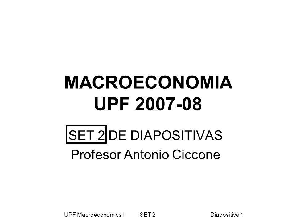 UPF Macroeconomics I SET 2Diapositiva 1 MACROECONOMIA UPF 2007-08 SET 2 DE DIAPOSITIVAS Profesor Antonio Ciccone