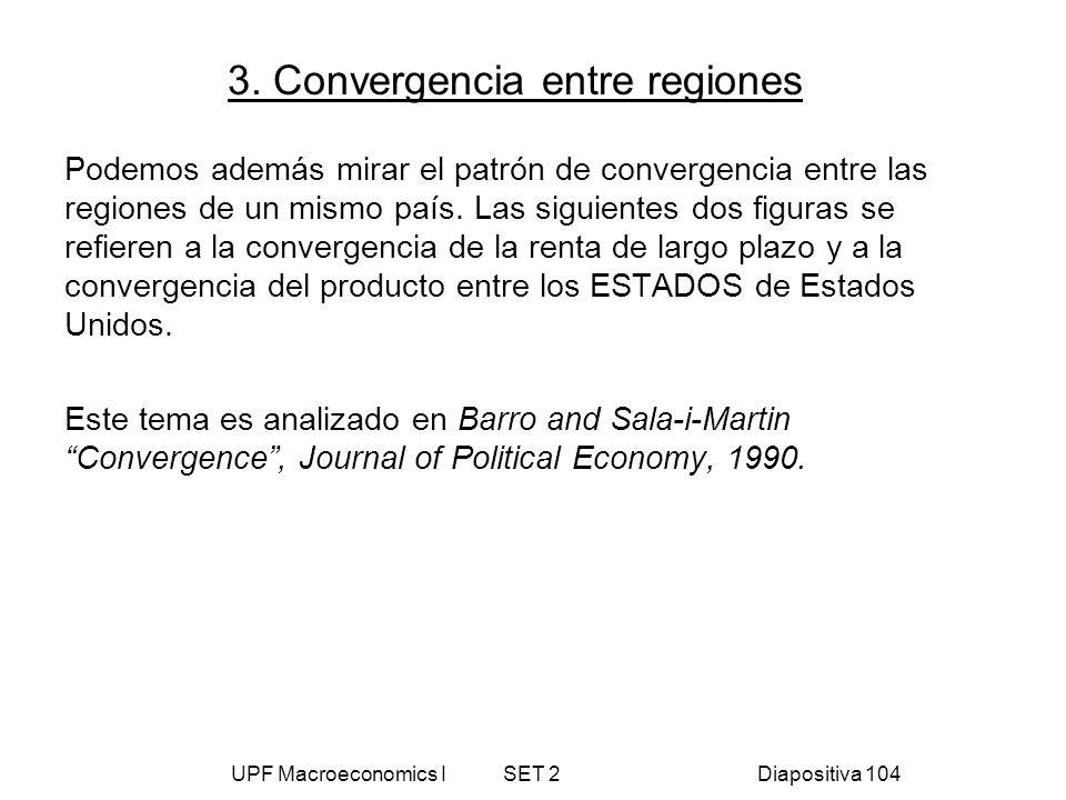 UPF Macroeconomics I SET 2Diapositiva 104 3. Convergencia entre regiones Podemos además mirar el patrón de convergencia entre las regiones de un mismo