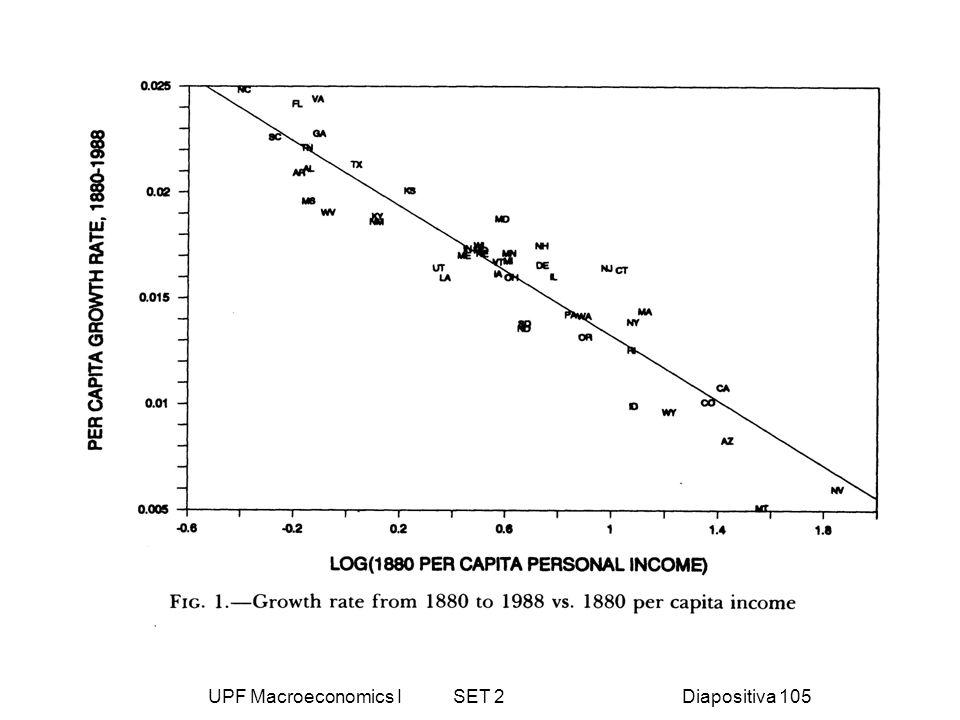 UPF Macroeconomics I SET 2Diapositiva 105