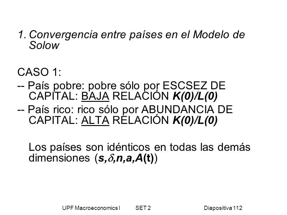 UPF Macroeconomics I SET 2Diapositiva 112 1.Convergencia entre países en el Modelo de Solow CASO 1: -- País pobre: pobre sólo por ESCSEZ DE CAPITAL: B