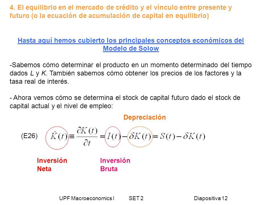 UPF Macroeconomics I SET 2Diapositiva 12 4. El equilibrio en el mercado de crédito y el vínculo entre presente y futuro (o la ecuación de acumulación
