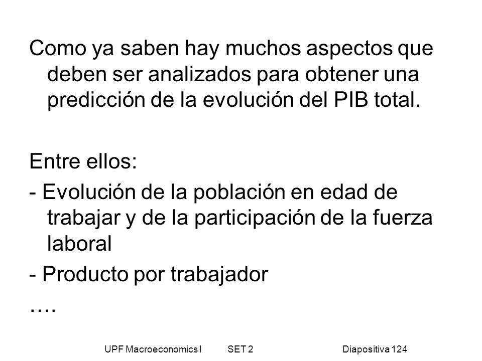 UPF Macroeconomics I SET 2Diapositiva 124 Como ya saben hay muchos aspectos que deben ser analizados para obtener una predicción de la evolución del P