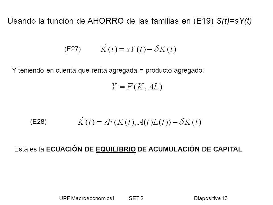 UPF Macroeconomics I SET 2Diapositiva 13 Usando la función de AHORRO de las familias en (E19) S(t)=sY(t) (E27) Y teniendo en cuenta que renta agregada