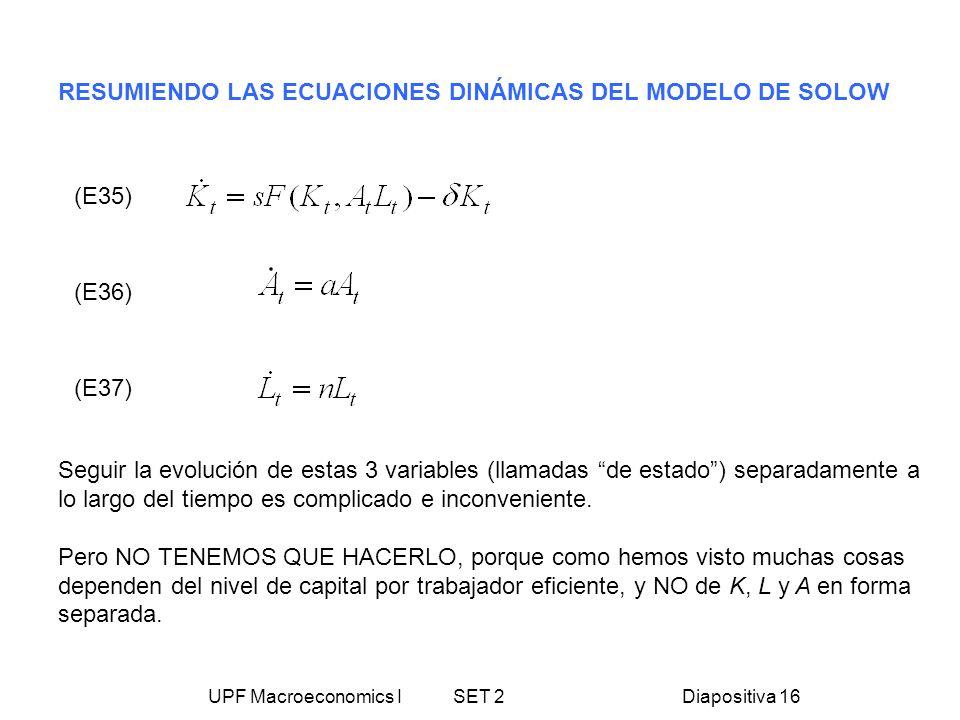 UPF Macroeconomics I SET 2Diapositiva 16 RESUMIENDO LAS ECUACIONES DINÁMICAS DEL MODELO DE SOLOW (E36) (E37) Seguir la evolución de estas 3 variables