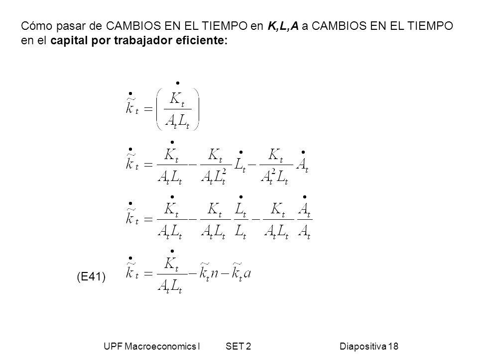 UPF Macroeconomics I SET 2Diapositiva 18 Cómo pasar de CAMBIOS EN EL TIEMPO en K,L,A a CAMBIOS EN EL TIEMPO en el capital por trabajador eficiente: (E