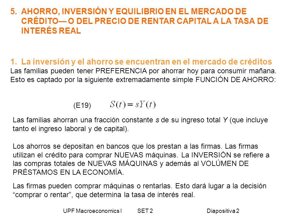 UPF Macroeconomics I SET 2Diapositiva 2 5.AHORRO, INVERSIÓN Y EQUILIBRIO EN EL MERCADO DE CRÉDITO O DEL PRECIO DE RENTAR CAPITAL A LA TASA DE INTERÉS