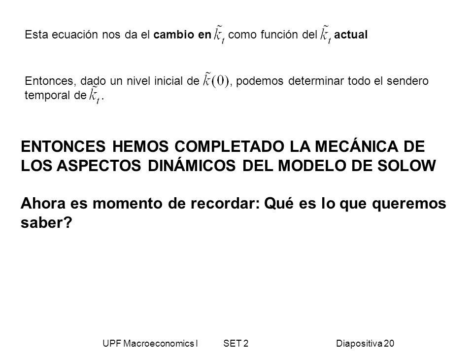 UPF Macroeconomics I SET 2Diapositiva 20 Entonces, dado un nivel inicial de, podemos determinar todo el sendero temporal de ENTONCES HEMOS COMPLETADO