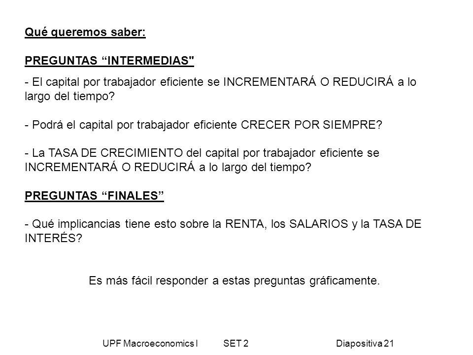 UPF Macroeconomics I SET 2Diapositiva 21 Qué queremos saber: PREGUNTAS INTERMEDIAS