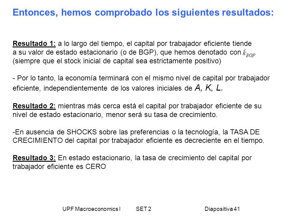 UPF Macroeconomics I SET 2Diapositiva 41 Resultado 1: a lo largo del tiempo, el capital por trabajador eficiente tiende a su valor de estado estaciona