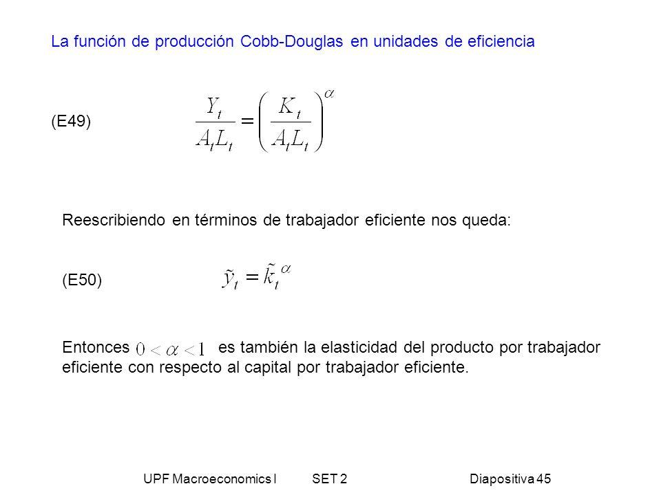 UPF Macroeconomics I SET 2Diapositiva 45 La función de producción Cobb-Douglas en unidades de eficiencia (E49) Reescribiendo en términos de trabajador
