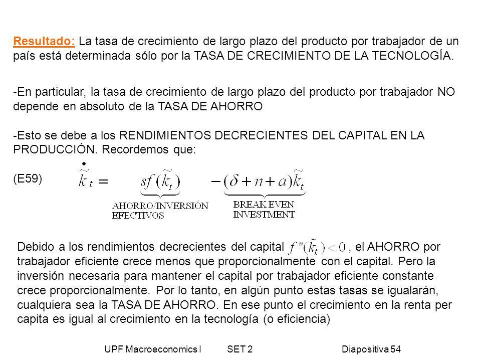 UPF Macroeconomics I SET 2Diapositiva 54 Resultado: La tasa de crecimiento de largo plazo del producto por trabajador de un país está determinada sólo