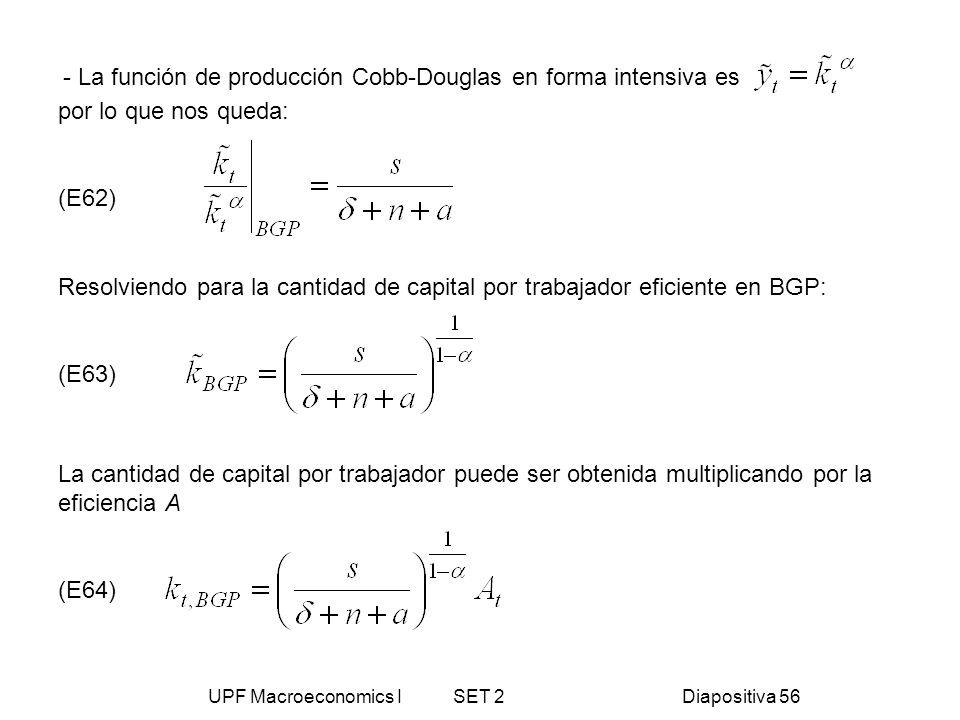 UPF Macroeconomics I SET 2Diapositiva 56 - La función de producción Cobb-Douglas en forma intensiva es por lo que nos queda: (E62) Resolviendo para la