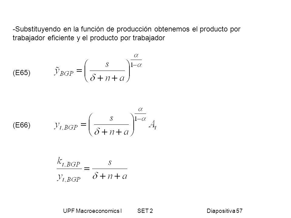 UPF Macroeconomics I SET 2Diapositiva 57 -Substituyendo en la función de producción obtenemos el producto por trabajador eficiente y el producto por t