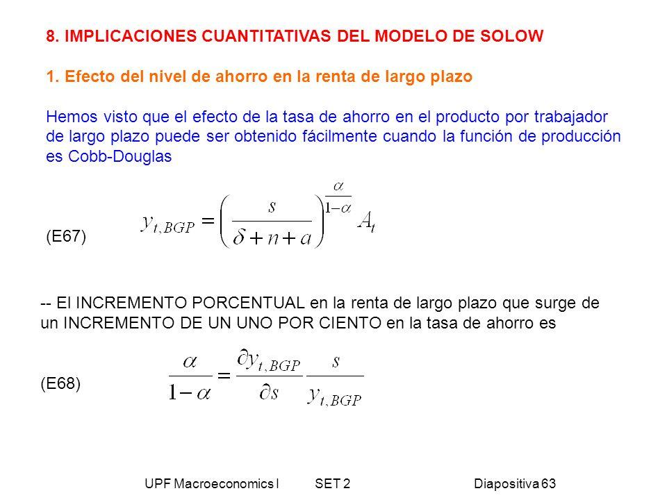 UPF Macroeconomics I SET 2Diapositiva 63 8. IMPLICACIONES CUANTITATIVAS DEL MODELO DE SOLOW 1. Efecto del nivel de ahorro en la renta de largo plazo H