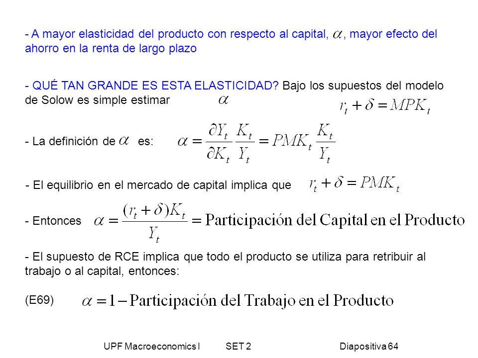 UPF Macroeconomics I SET 2Diapositiva 64 - La definición de es: - El equilibrio en el mercado de capital implica que - Entonces - El supuesto de RCE i