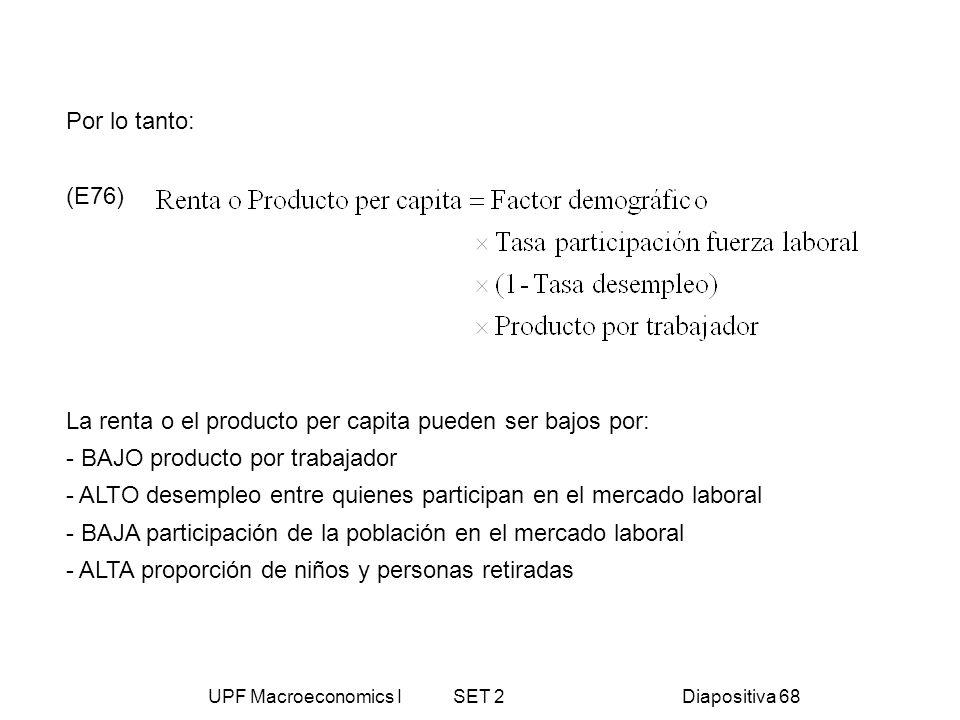 UPF Macroeconomics I SET 2Diapositiva 68 Por lo tanto: (E76) La renta o el producto per capita pueden ser bajos por: - BAJO producto por trabajador -