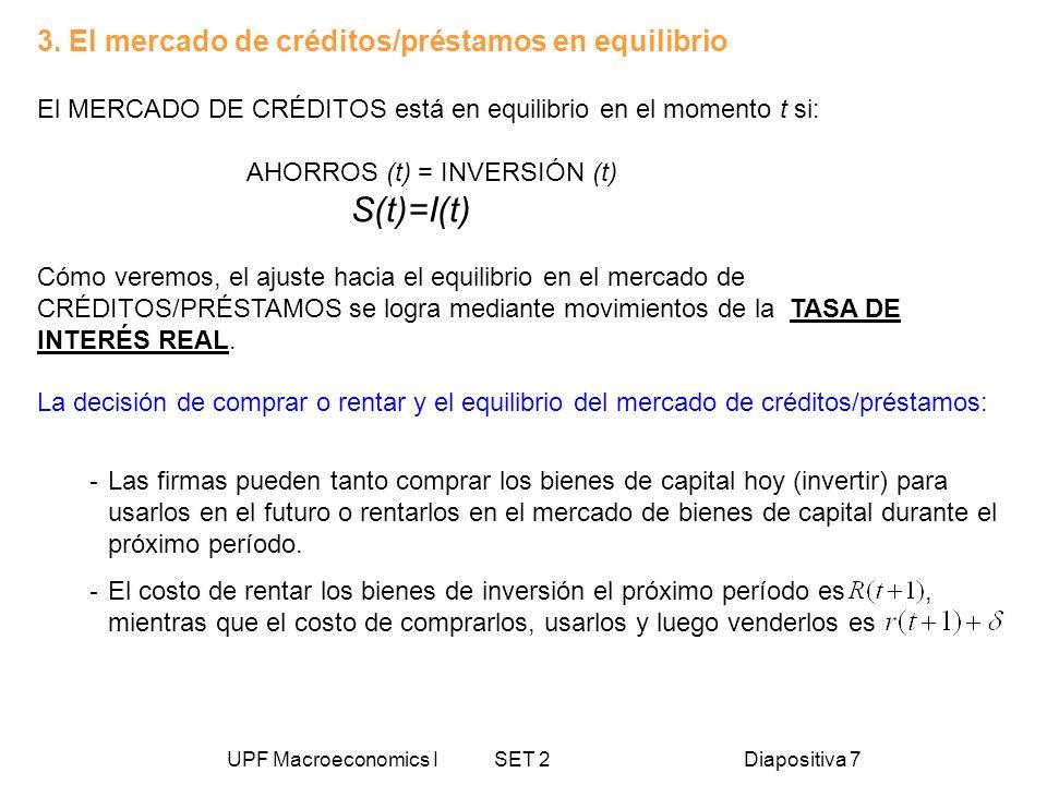 UPF Macroeconomics I SET 2Diapositiva 7 3. El mercado de créditos/préstamos en equilibrio El MERCADO DE CRÉDITOS está en equilibrio en el momento t si
