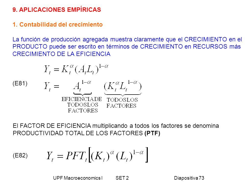 UPF Macroeconomics I SET 2Diapositiva 73 9. APLICACIONES EMPÍRICAS 1. Contabilidad del crecimiento La función de producción agregada muestra clarament